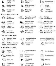 Electrical and Telecom Symbols   Reno   Pinterest   Floor plans ...