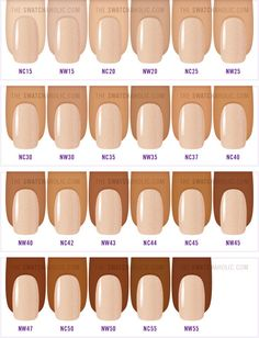 Can We Just Use THIS Scale for Skin Tone? How to tell what is your MAC foundation?