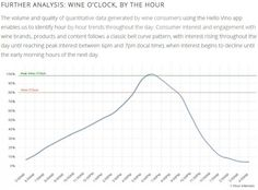Why You Should Care When The Clock Strikes Wine O'Clock (Thoughts On The Enolytics 2016 Report)
