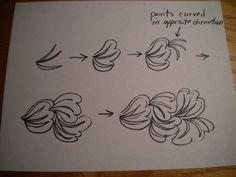 gotta try this - fiberobsessive.blogspot #Zentangle Patterns