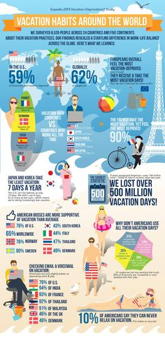 The Sad Facts About Vacation Deprivation Around the World Photo www.vacationincomes.com