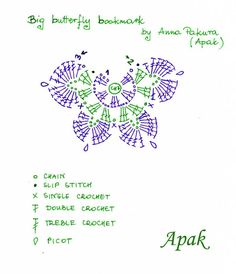Butterfly bookmarks - Free Original Patterns - Crochetville @Laura Taylor, butterfly bunting?