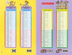Maxi Loco boekje - Tafels 1 tot 10 Noordhoff - mini loco - educatief op Spelmagazijn
