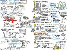 Unlocking the Power of Narrative -- a fabulous workshop I took today with Gordon Rudow and Matt Herlihy. Visual Thinking, Design Thinking, Formation Management, Visual Note Taking, Zentangle, Educational Psychology, Visual Learning, Sketch Notes, Startup