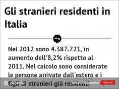 Infographic: Gli stranieri residenti in Italia -