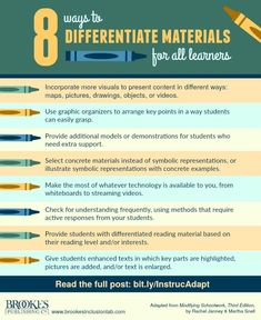 8 ways teachers can differentiate materials for their students. Differentiated Instruction Strategies, Instructional Strategies, Teaching Strategies, Instructional Design, Teaching Resources, Teaching Ideas, Co Teaching, Teaching Special Education, Student Teaching