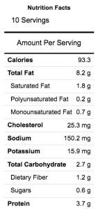 Recipe Nutrition Facts for Low Carb Cheese Crackers