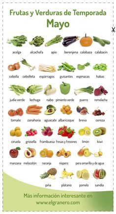 Calendario de #frutas y #verduras de temporada para #mayo. Puedes clicar en la foto para ir a nuestra web y descargarte el pdf en alta calidad.