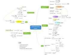 Social Media Infographics & Stats, SMM Class: Social Media Strategy