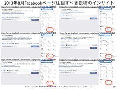 2013年8月度Facebookページ投稿いいね数ランキング20 http://yokotashurin.com/facebook/201308_page.html