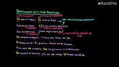 Tilde diacrítica en monosílabos - Reglas gramaticales - Educatina