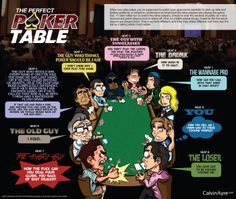 INFOGRAPHIC: A Guide to the Perfect Poker Table http://calvinayre.com/2014/03/24/poker/people-is-stupid-the-perfect-poker-table/