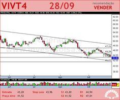 TELEF BRASIL - VIVT4 - 28/09/2012 #VIVT4 #analises #bovespa