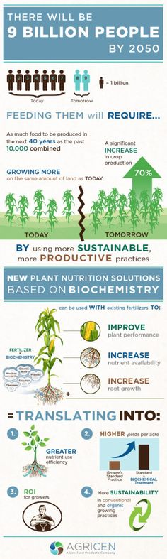 Blog: A bright future for agriculture, despite challenges http://agricen.ag/16pyBgY