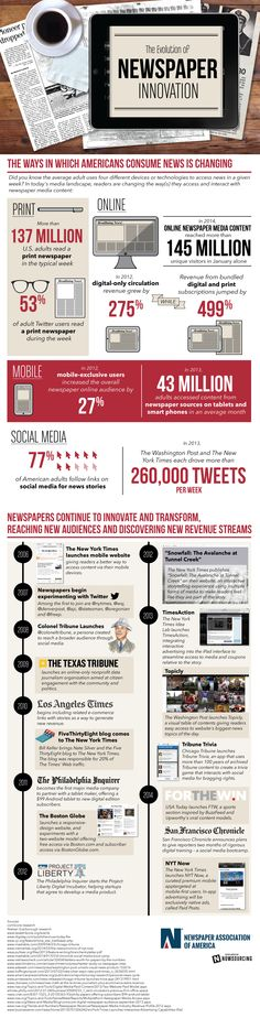 As the numbers in this infographic demonstrate, U.S. newspapers have a lot to be proud of. They reached 145 million unique visitors in Janua...