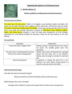 A worksheet to revise the ghosts in A Christmas Carol. Analyse the description, explore key quotations and explain the relationship between Scrooge and the. A Christmas Carol Story, A Christmas Carol Quotes, Christmas Carol Ghosts, A Christmas Carol Revision, Christmas Card Sayings, Christmas Humor, Christmas Ornament, English Gcse Revision, Gcse English Language