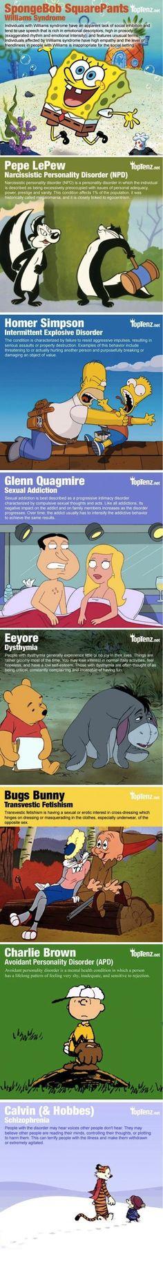 Cartoon psychiatric disorders.