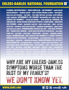EDS Awareness Poster from The Ehlers Danlos National Foundation. Ehlers Danlos Syndrome #EhlersDanlos #EDS