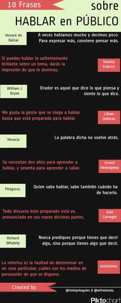 10 frases célebres sobre hablar en público #infografia #infographic #citas #quotes