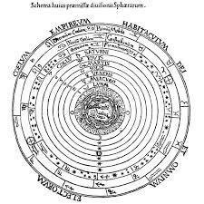 universo ptolemaico edad media - Buscar con Google