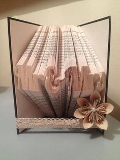 Join my Facebook support group Book Folding patterns by Foldilocks for lots of pattern examples and some instructions on how to get started. You will