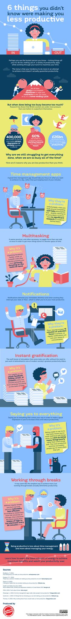 Feel like a failure after eight a full dayon the job?There are any number of things that impede our productivity, but here are six you may not have considered.Via Make It Cheaper.Get it done with infographics.
