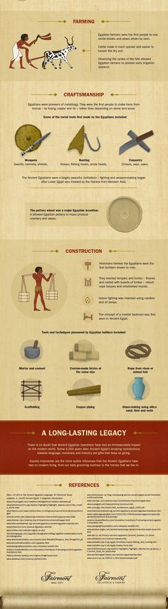 Best Ancient Egyptian Inventions