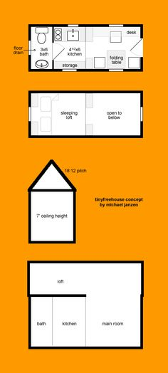 Tiny Free House | Searching for the true value of a home… | Page 28    Tiny Free house plan that he followed  "|236|524|?|f6de7ab0096f1dd768ecd31b8247518b|False|UNLIKELY|0.3273206651210785