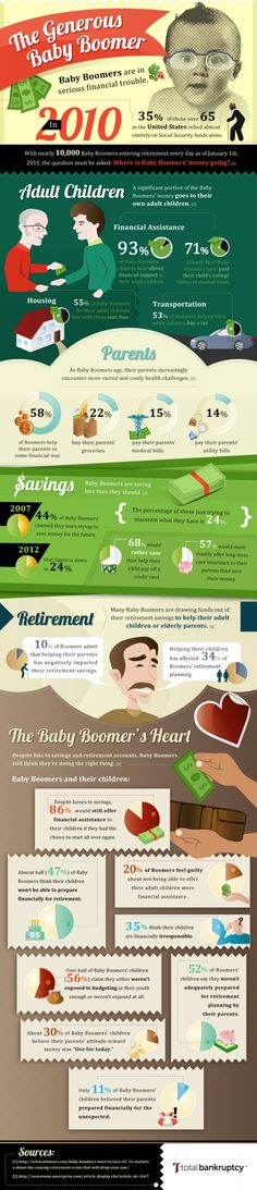 The Generous Baby Boomer  #c5fl #category5ive c5fl.com