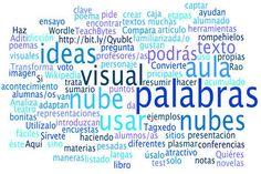 8 maneras de usar las nubes de palabras en el aula