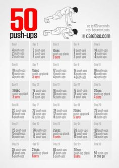 Build up to 50 push ups in a month - 30 day fitness challenge. Boxer Workout, Sixpack Workout, Push Up Workout, Gym Workout Chart, Gym Workout Tips, At Home Workouts, Workout Plans, Workout Routines, 30 Day Pushup Challenge