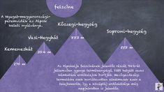 Az Alpokalja (Nyugat-Magyarországi Peremvidék) - Földrajz - Környezet 4 / 6. osztály VIDEÓ - Kalauzoló - Online tanulás Cards Against Humanity