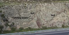 Anticline in Melbourne