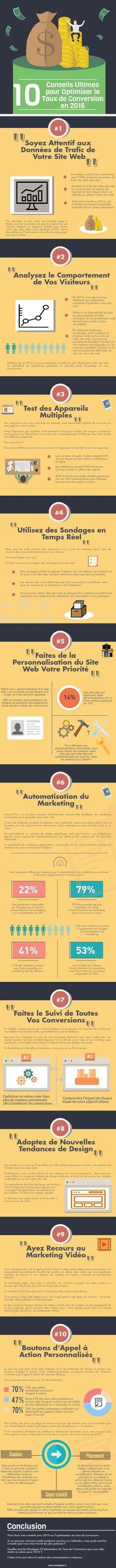 #infographie #webmarketing