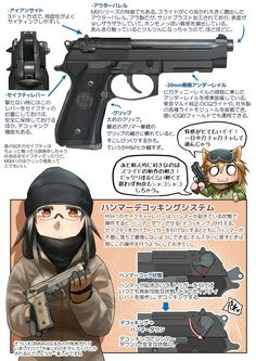 Obviously a beautiful skyline Anime Military, Military Girl, Airsoft Guns, Weapons Guns, Military Archives, Anime Weapons, Manga, Weapon Concept Art, Military Weapons