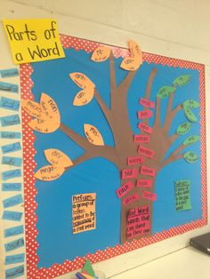 Parts of a word bulletin board- so great for prefixes and suffixes! I need to do this.