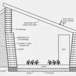 Building an Underground Greenhouse   How To Build A House
