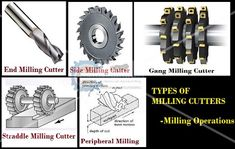 Milling Operations PDF:Milling Machines,Milling Cutters,Up&Down Milling Horizontal Milling Machine, Cnc Milling Machine, Drilling Machine, Machining Process, End Mill, Machine Tools, Type
