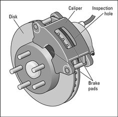 Brake Services at Eurasian Auto Repair. When it comes being safe on the road your brakes play a vital role in your car's functions because they stop your vehicle.