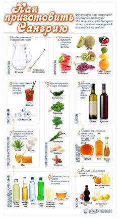вино инфографика - Поиск в Google
