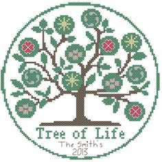Counted Cross Stitch Tree of Life Hex Sign Personalized epattern