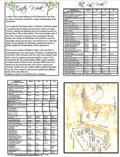 Easter Booklet. This is amazing! It is a booklet including a list of things Christ did in his last week, with scripture references for each of the four gospels! Plus, a map so you can visualize where it all took place. Great resource!