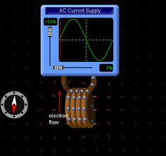 alternating current animation. physics alternating current animation