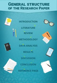 The best way to save time and still get quality content, the best solution is to hire research paper writing service from UK Custom Essays. Research Paper Writing Service, Writing Services, References Page, Ways To Save, About Uk, Fields, Literature, Students, Blog