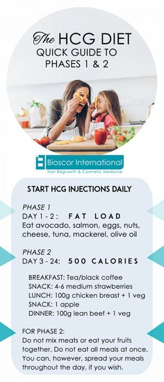 Cyclical Ketogenic Diet, Ketogenic Diet Meal Plan, Ketogenic Breakfast, Keto Meal, Hcg Recipes, Ketogenic Recipes, Hcg Diet Recipes Phase 1 Food Lists, Hgc Diet Recipes, Potato Recipes