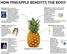 Health Benefits of Fresh Pineapple Bromelain should be your new best friend! No canned! Pineapple Diet, Pineapple Health Benefits, Fruit Benefits, Pineapple Nutrition Facts, Pineapple Recipes, Tomato Nutrition, Health And Nutrition, Health And Wellness, Health And Beauty