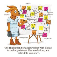 The Innovation Strategist uses a lot of post-it notes and empathy. And an Oxford comma. /