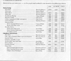 Pareja de Época 1 - Guía de hilos de Punto de Cruz de Pareja de Época 1 (2) - PuntoyCruz.com