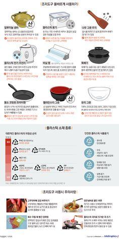 고무 대야에 김치 담그면 안된다?…조리기구 이렇게 사용하세요 - 조선닷컴 인포그래픽스 - 인터랙티브 > 라이프 Food Lab, A Food, Good Food, Fun Cooking, Cooking Tips, Cooking Recipes, Food Illustrations, Korean Food, Light Recipes
