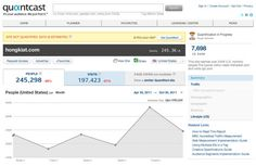 A Look Into: Popular (Public) Site Ranking Services